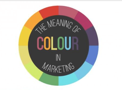 Colors, Branding And Logo Psychology